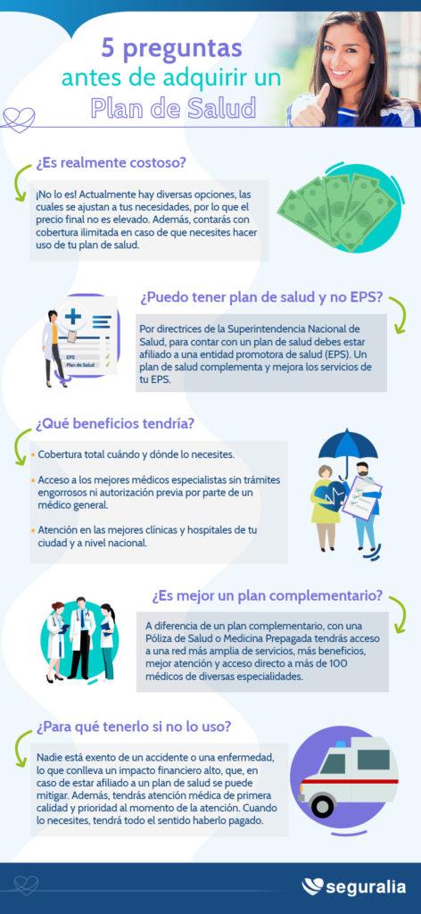 Infografía 5 preguntas antes de adquirir un Plan de Salud