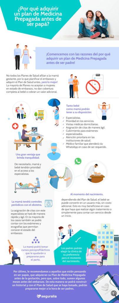 Infografía-¿Por qué adquirir un plan de Medicina Prepagada antes de ser papá?