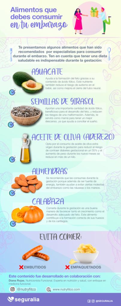 alimentos que debes consumir durante el embarazo